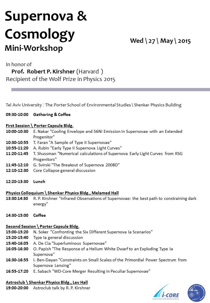 Supernova Mini-Workshop program